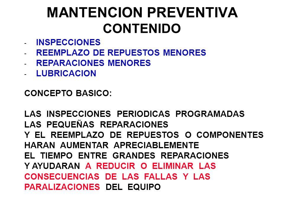 MANTENCION PREVENTIVA CONTENIDO - INSPECCIONES - REEMPLAZO DE REPUESTOS MENORES - REPARACIONES MENORES - LUBRICACION CONCEPTO BASICO: LAS INSPECCIONES