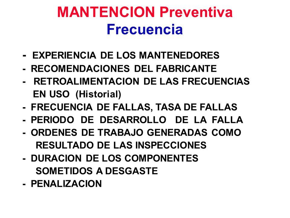 MANTENCION Preventiva Frecuencia - EXPERIENCIA DE LOS MANTENEDORES - RECOMENDACIONES DEL FABRICANTE - RETROALIMENTACION DE LAS FRECUENCIAS EN USO (His