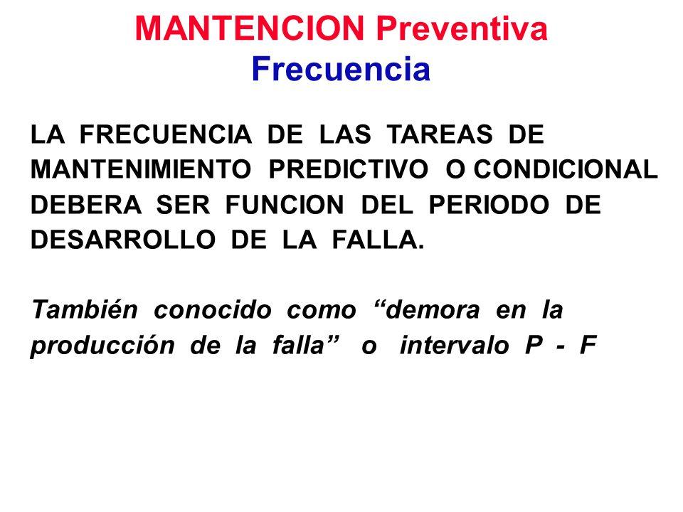 MANTENCION Preventiva Frecuencia LA FRECUENCIA DE LAS TAREAS DE MANTENIMIENTO PREDICTIVO O CONDICIONAL DEBERA SER FUNCION DEL PERIODO DE DESARROLLO DE
