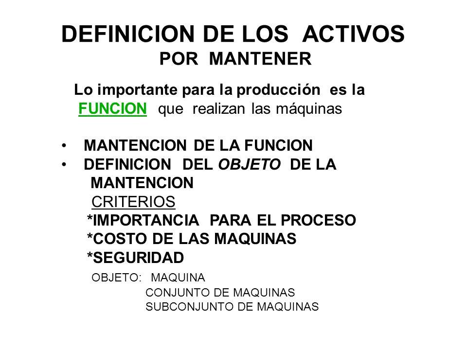 DEFINICION DE LOS ACTIVOS POR MANTENER Lo importante para la producción es la FUNCION que realizan las máquinas MANTENCION DE LA FUNCION DEFINICION DE