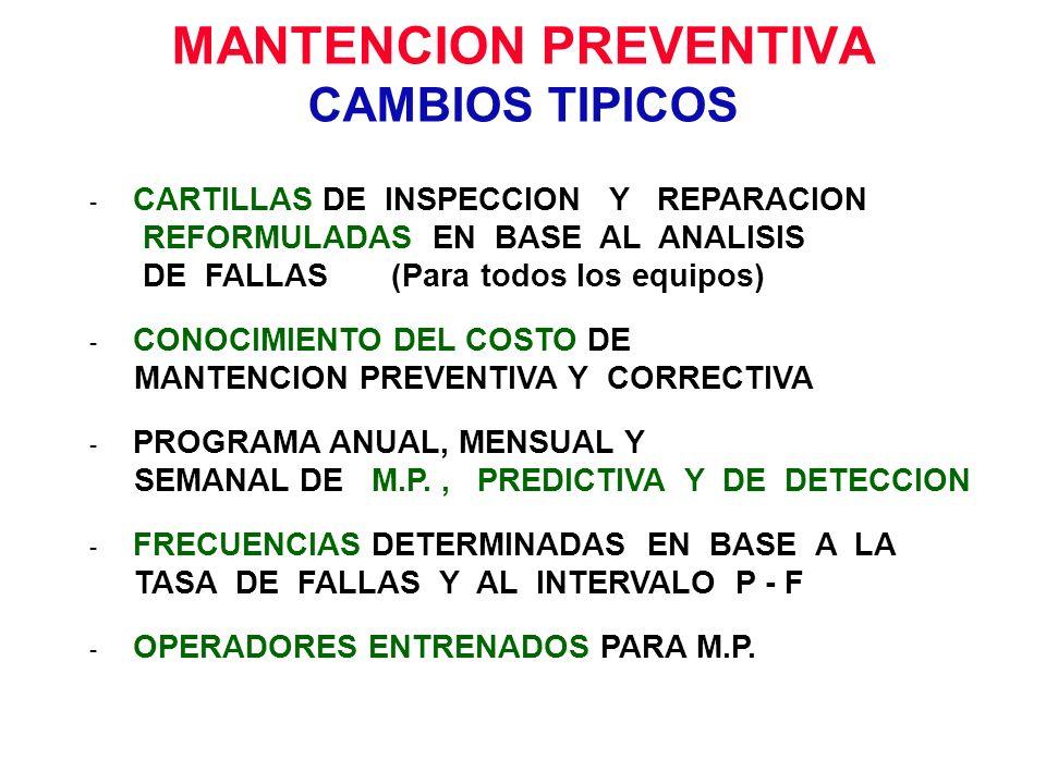 MANTENCION PREVENTIVA CAMBIOS TIPICOS - CARTILLAS DE INSPECCION Y REPARACION REFORMULADAS EN BASE AL ANALISIS DE FALLAS (Para todos los equipos) - CON