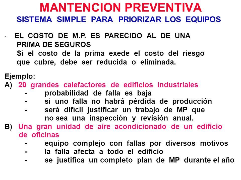 MANTENCION PREVENTIVA SISTEMA SIMPLE PARA PRIORIZAR LOS EQUIPOS - EL COSTO DE M.P. ES PARECIDO AL DE UNA PRIMA DE SEGUROS Si el costo de la prima exed
