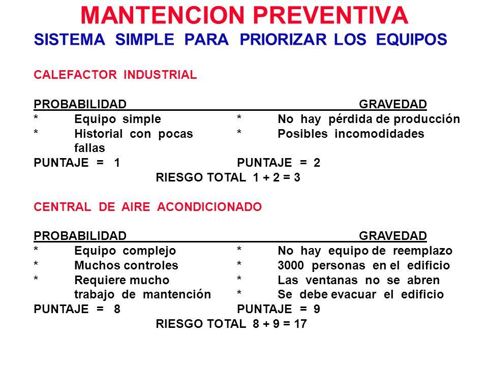 MANTENCION PREVENTIVA SISTEMA SIMPLE PARA PRIORIZAR LOS EQUIPOS CALEFACTOR INDUSTRIAL PROBABILIDADGRAVEDAD *Equipo simple*No hay pérdida de producción