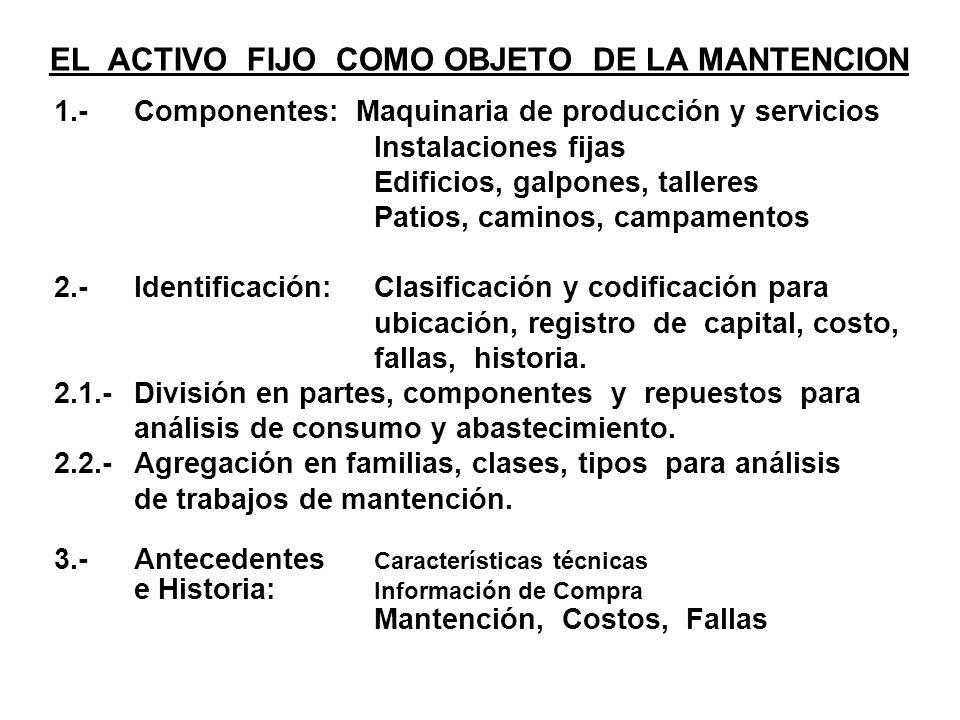 EL ACTIVO FIJO COMO OBJETO DE LA MANTENCION 1.-Componentes: Maquinaria de producción y servicios Instalaciones fijas Edificios, galpones, talleres Pat