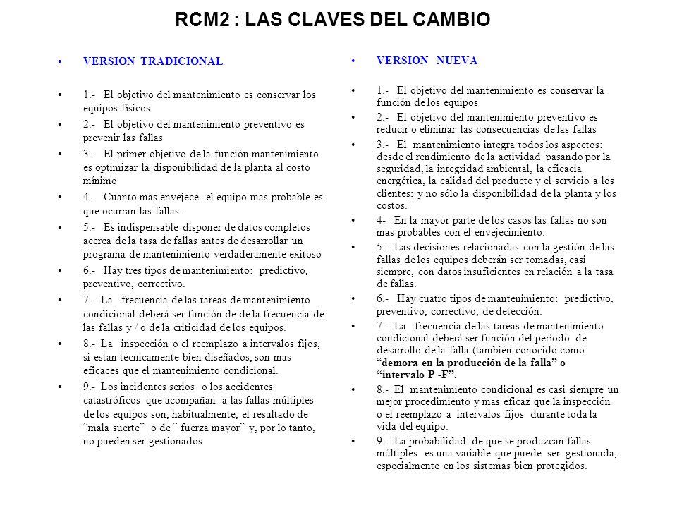 RCM2 : LAS CLAVES DEL CAMBIO VERSION TRADICIONAL 1.- El objetivo del mantenimiento es conservar los equipos físicos 2.- El objetivo del mantenimiento