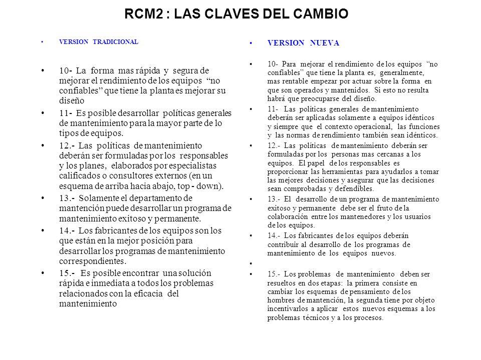 RCM2 : LAS CLAVES DEL CAMBIO VERSION TRADICIONAL 10- La forma mas rápida y segura de mejorar el rendimiento de los equipos no confiables que tiene la