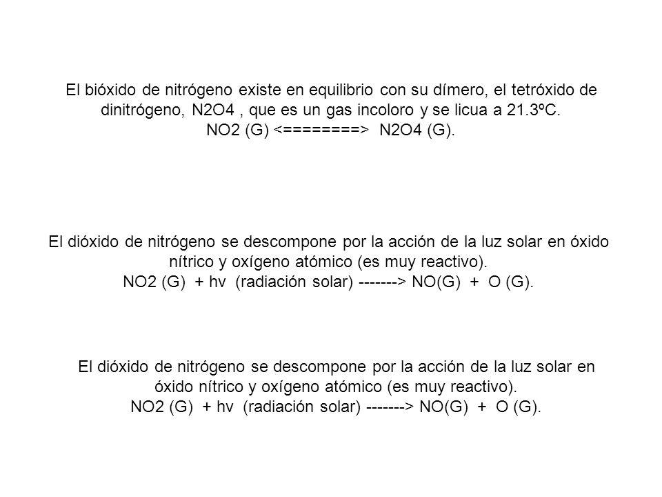 El bióxido de nitrógeno existe en equilibrio con su dímero, el tetróxido de dinitrógeno, N2O4, que es un gas incoloro y se licua a 21.3ºC. NO2 (G) N2O