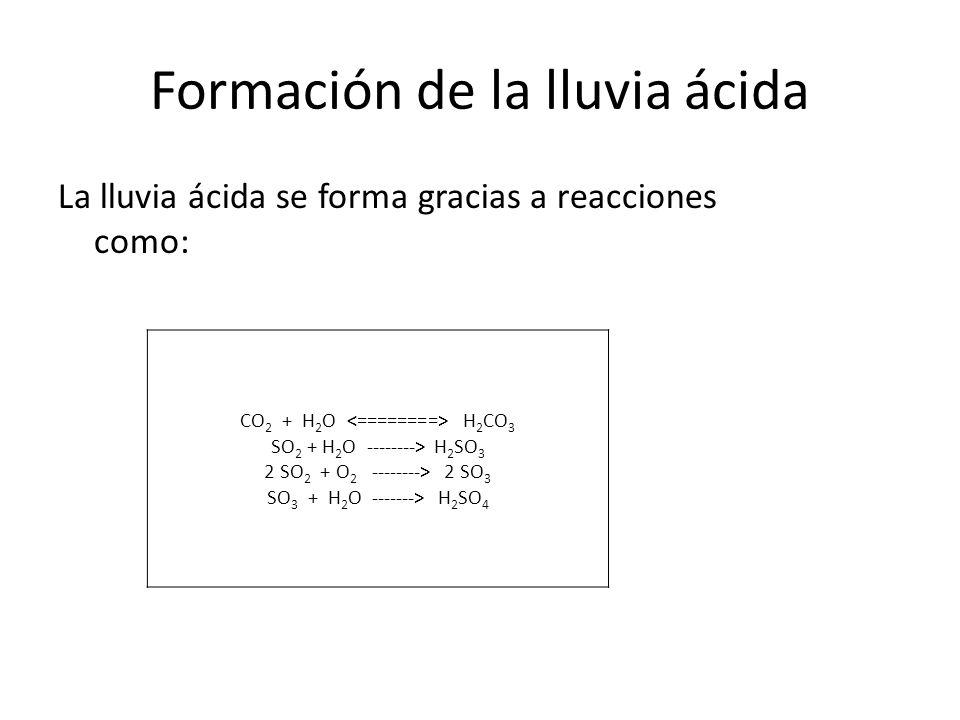 Formación de la lluvia ácida La lluvia ácida se forma gracias a reacciones como: CO 2 + H 2 O H 2 CO 3 SO 2 + H 2 O --------> H 2 SO 3 2 SO 2 + O 2 --