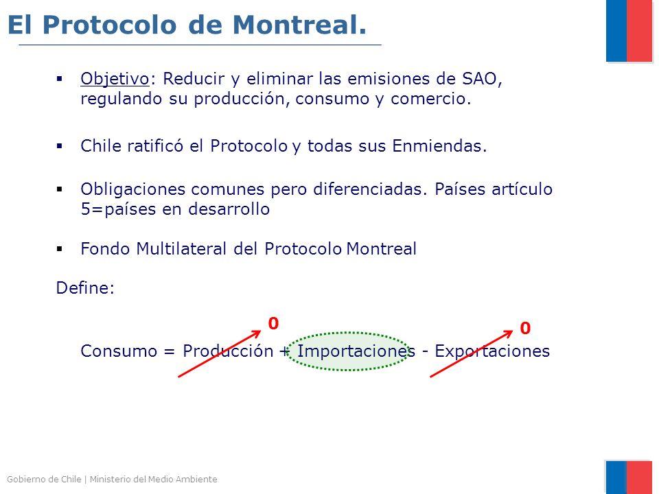 Gobierno de Chile | Ministerio del Medio Ambiente Objetivo: Reducir y eliminar las emisiones de SAO, regulando su producción, consumo y comercio. Chil