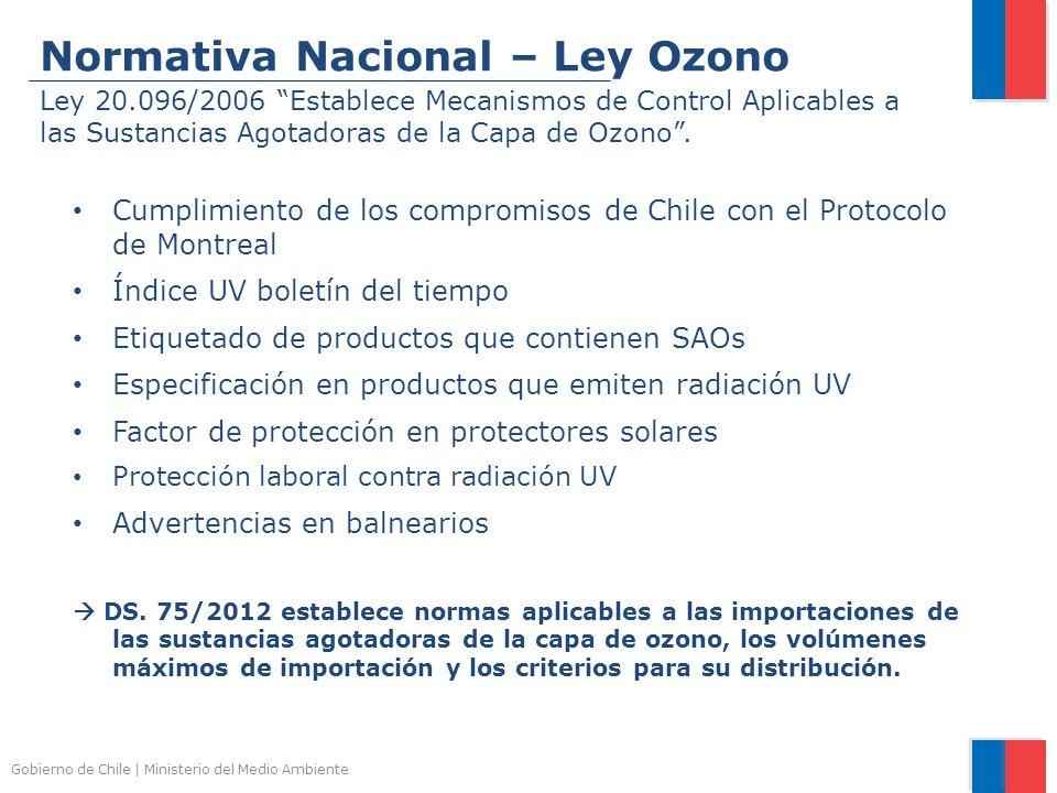 Gobierno de Chile | Ministerio del Medio Ambiente Normativa Nacional – Ley Ozono Cumplimiento de los compromisos de Chile con el Protocolo de Montreal