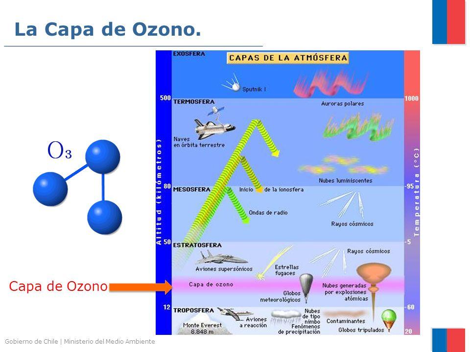 Gobierno de Chile | Ministerio del Medio Ambiente La Capa de Ozono. Capa de Ozono