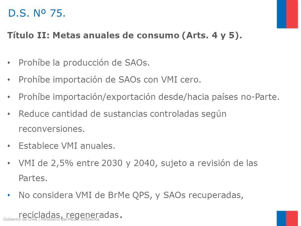 Gobierno de Chile | Ministerio del Medio Ambiente Título II: Metas anuales de consumo (Arts. 4 y 5). Prohíbe la producción de SAOs. Prohíbe importació