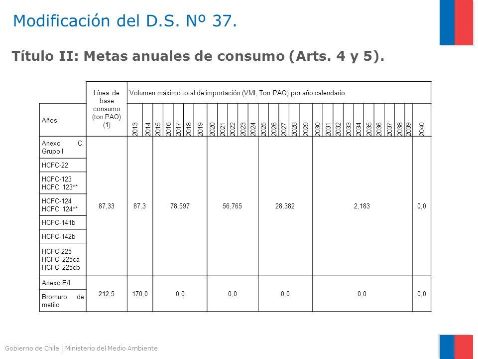 Gobierno de Chile | Ministerio del Medio Ambiente Título II: Metas anuales de consumo (Arts. 4 y 5). Modificación del D.S. Nº 37. Línea de base consum
