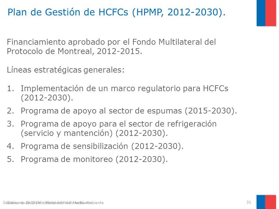 Gobierno de Chile | Ministerio del Medio Ambiente Plan de Gestión de HCFCs (HPMP, 2012-2030). 31 Gobierno de Chile | Ministerio del Medio Ambiente Fin