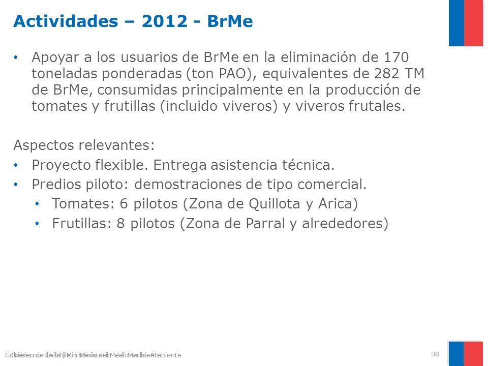 Gobierno de Chile | Ministerio del Medio Ambiente Actividades – 2012 - BrMe Apoyar a los usuarios de BrMe en la eliminación de 170 toneladas ponderada
