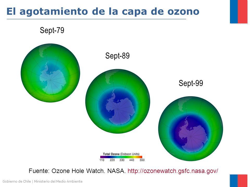 Gobierno de Chile | Ministerio del Medio Ambiente Fuente: Ozone Hole Watch. NASA. http://ozonewatch.gsfc.nasa.gov/ Sept-79 Sept-99 Sept-89 El agotamie