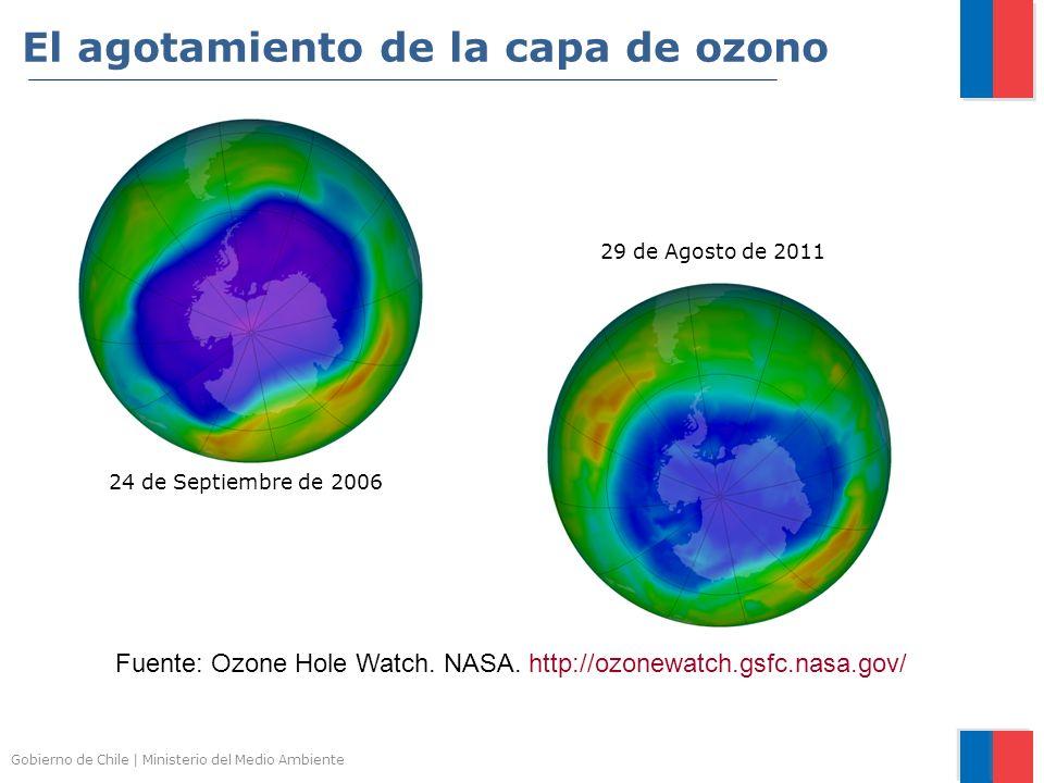 Gobierno de Chile | Ministerio del Medio Ambiente Fuente: Ozone Hole Watch. NASA. http://ozonewatch.gsfc.nasa.gov/ El agotamiento de la capa de ozono