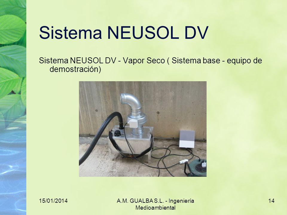 15/01/2014A.M. GUALBA S.L. - Ingeniería Medioambiental 14 Sistema NEUSOL DV Sistema NEUSOL DV - Vapor Seco ( Sistema base - equipo de demostración)