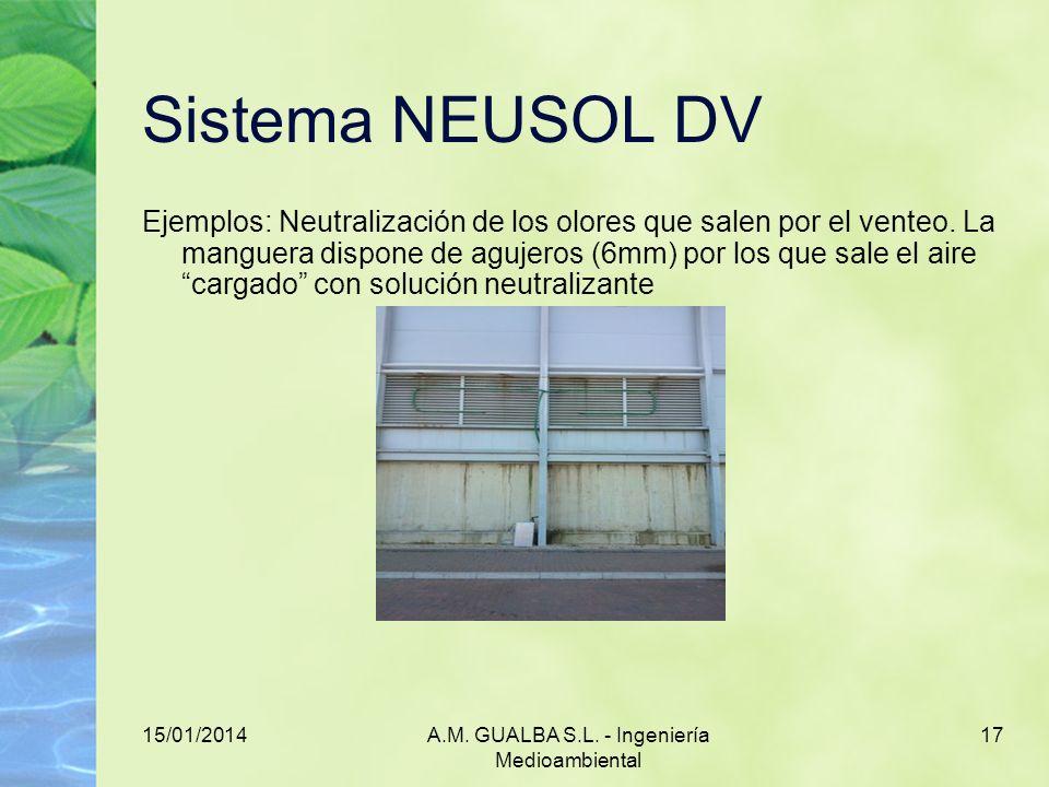 15/01/2014A.M. GUALBA S.L. - Ingeniería Medioambiental 17 Sistema NEUSOL DV Ejemplos: Neutralización de los olores que salen por el venteo. La manguer