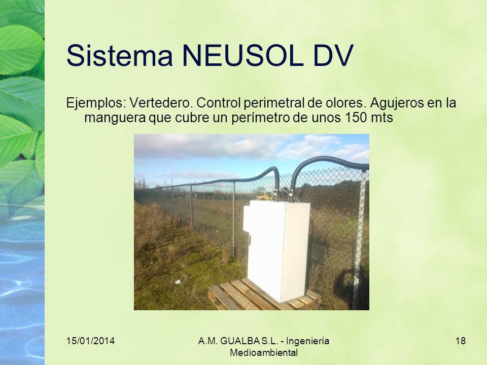 15/01/2014A.M. GUALBA S.L. - Ingeniería Medioambiental 18 Sistema NEUSOL DV Ejemplos: Vertedero. Control perimetral de olores. Agujeros en la manguera