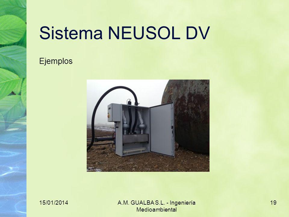 15/01/2014A.M. GUALBA S.L. - Ingeniería Medioambiental 19 Sistema NEUSOL DV Ejemplos