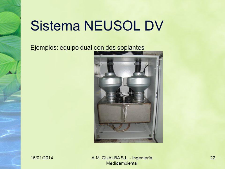 15/01/2014A.M. GUALBA S.L. - Ingeniería Medioambiental 22 Sistema NEUSOL DV Ejemplos: equipo dual con dos soplantes