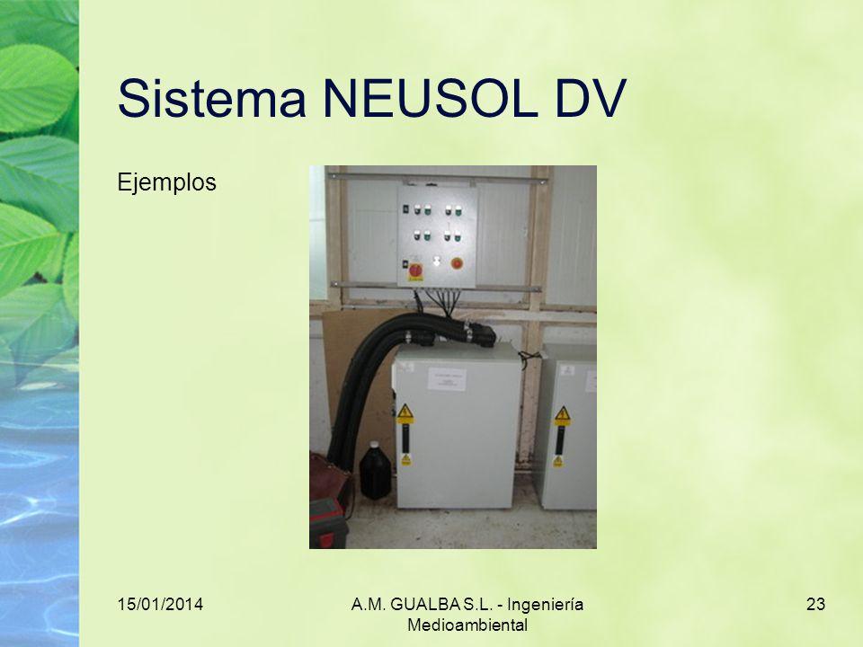 15/01/2014A.M. GUALBA S.L. - Ingeniería Medioambiental 23 Sistema NEUSOL DV Ejemplos
