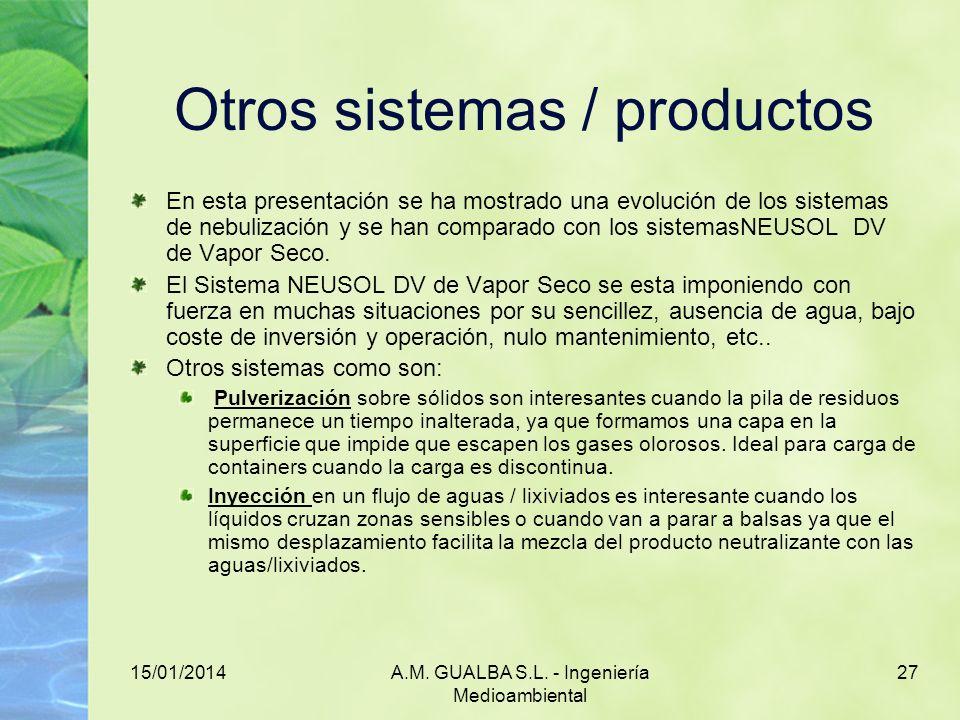15/01/2014A.M. GUALBA S.L. - Ingeniería Medioambiental 27 Otros sistemas / productos En esta presentación se ha mostrado una evolución de los sistemas