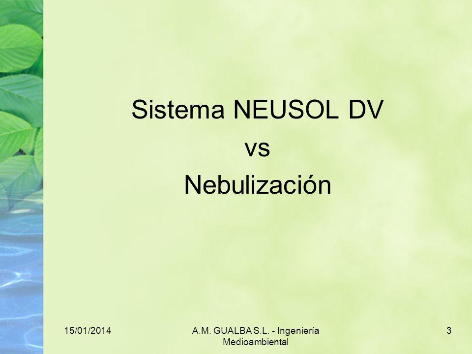 15/01/2014A.M. GUALBA S.L. - Ingeniería Medioambiental 3 Sistema NEUSOL DV vs Nebulización