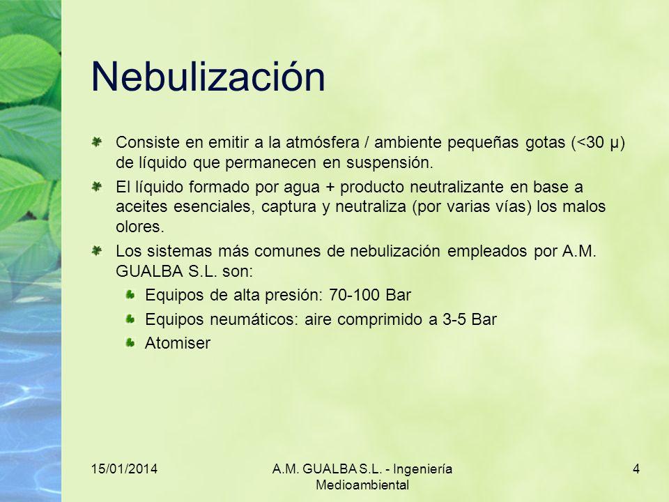 15/01/2014A.M. GUALBA S.L. - Ingeniería Medioambiental 4 Nebulización Consiste en emitir a la atmósfera / ambiente pequeñas gotas (<30 µ) de líquido q