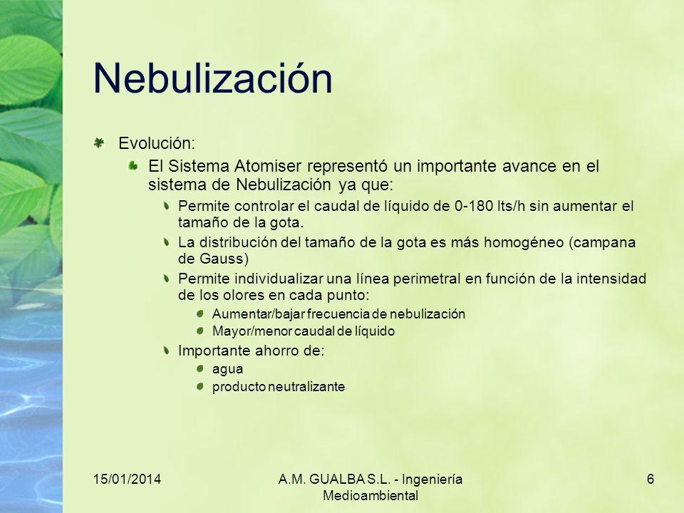 15/01/2014A.M. GUALBA S.L. - Ingeniería Medioambiental 6 Nebulización Evolución: El Sistema Atomiser representó un importante avance en el sistema de
