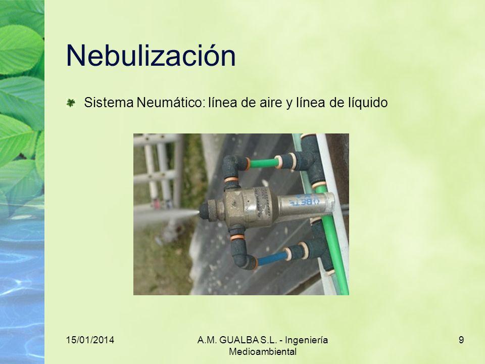 15/01/2014A.M. GUALBA S.L. - Ingeniería Medioambiental 9 Nebulización Sistema Neumático: línea de aire y línea de líquido