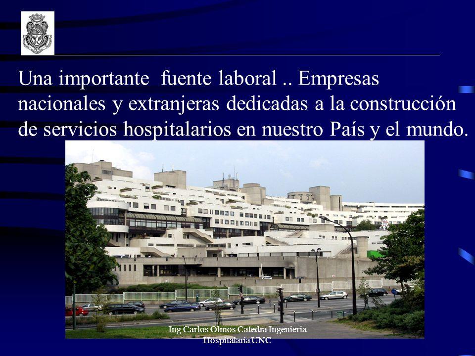!Muchas Gracias! Ing Carlos Olmos Catedra Ingenieria Hospitalaria UNC