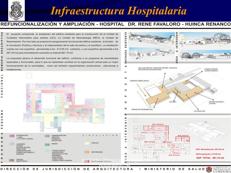 INFRAESTRUCTURA HOSPITALARIA. Ing Carlos Olmos Catedra Ingenieria Hospitalaria UNC