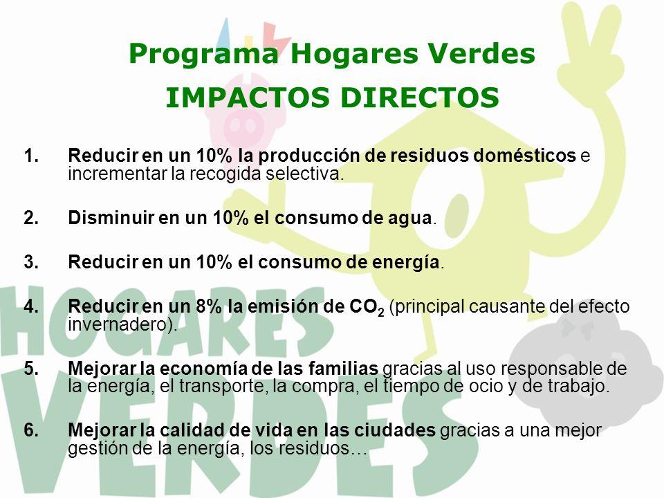 Programa Hogares Verdes IMPACTOS DIRECTOS 1.Reducir en un 10% la producción de residuos domésticos e incrementar la recogida selectiva. 2.Disminuir en