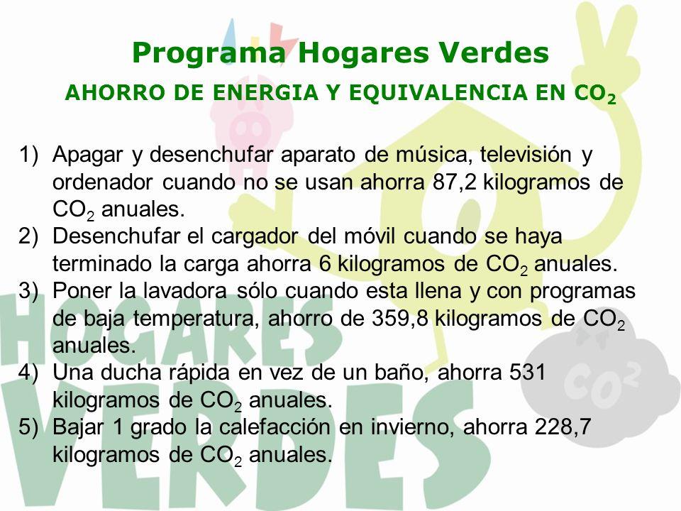 Programa Hogares Verdes AHORRO DE ENERGIA Y EQUIVALENCIA EN CO 2 1)Apagar y desenchufar aparato de música, televisión y ordenador cuando no se usan ah
