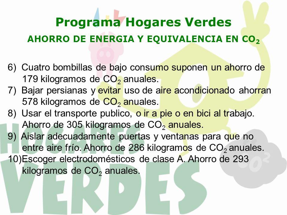 6) Cuatro bombillas de bajo consumo suponen un ahorro de 179 kilogramos de CO 2 anuales. 7) Bajar persianas y evitar uso de aire acondicionado ahorran