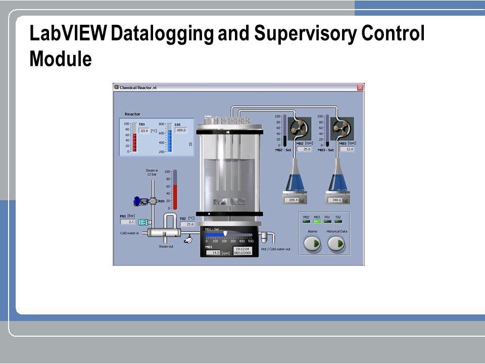 LabVIEW Datalogging and Supervisory Control Module