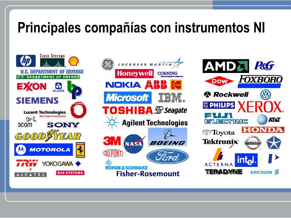 Principales compañías con instrumentos NI