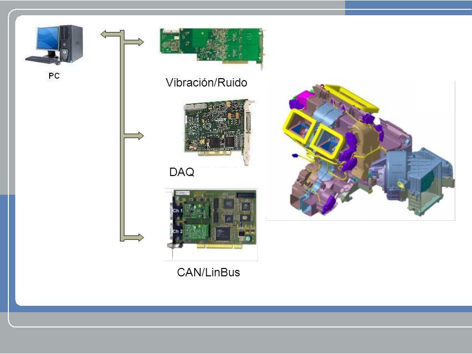 Vibración/Ruido DAQ CAN/LinBus