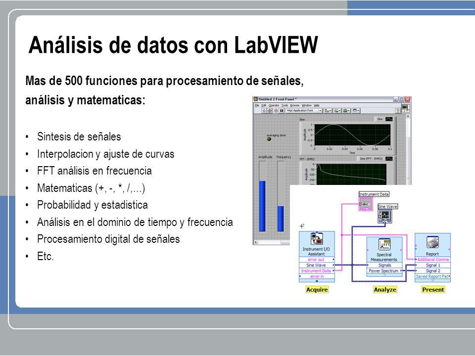 Análisis de datos con LabVIEW Mas de 500 funciones para procesamiento de señales, análisis y matematicas: Sintesis de señales Interpolacion y ajuste d