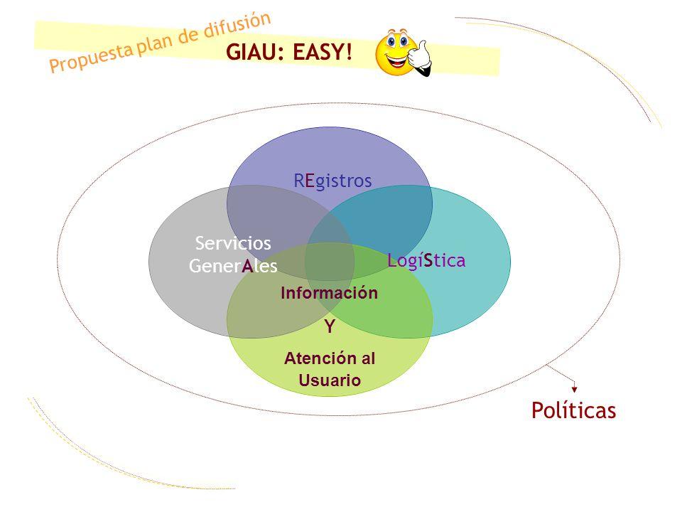 Propuesta plan de difusión GIAU: EASY! Servicios GenerAles REgistros LogíStica Información Y Atención al Usuario Políticas