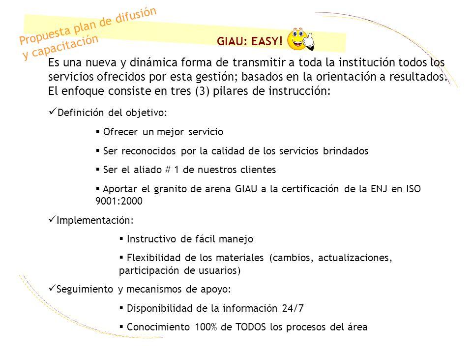 Propuesta plan de difusión y capacitación GIAU: EASY! Es una nueva y dinámica forma de transmitir a toda la institución todos los servicios ofrecidos