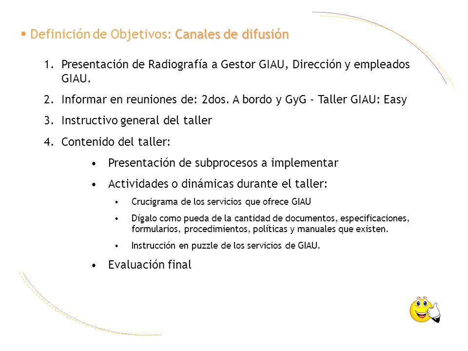Canales de difusión Definición de Objetivos: Canales de difusión 1.Presentación de Radiografía a Gestor GIAU, Dirección y empleados GIAU. 2.Informar e