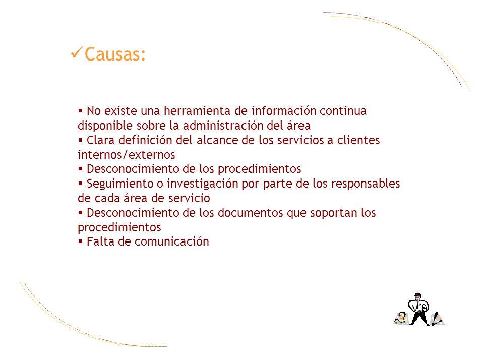 Causas: No existe una herramienta de información continua disponible sobre la administración del área Clara definición del alcance de los servicios a