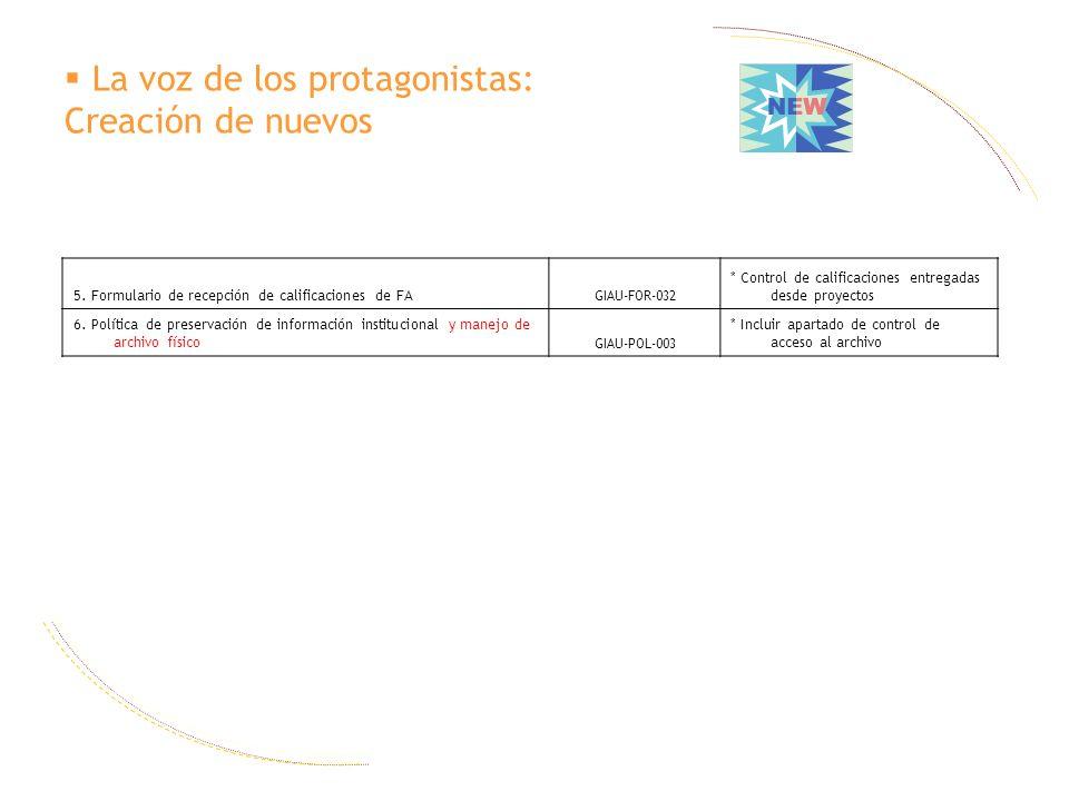 La voz de los protagonistas: Creación de nuevos 5. Formulario de recepción de calificaciones de FA GIAU-FOR-032 * Control de calificaciones entregadas