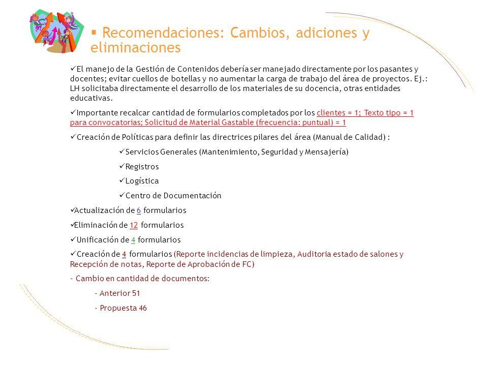 Propuesta plan de difusión y capacitación GIAU: EASY.