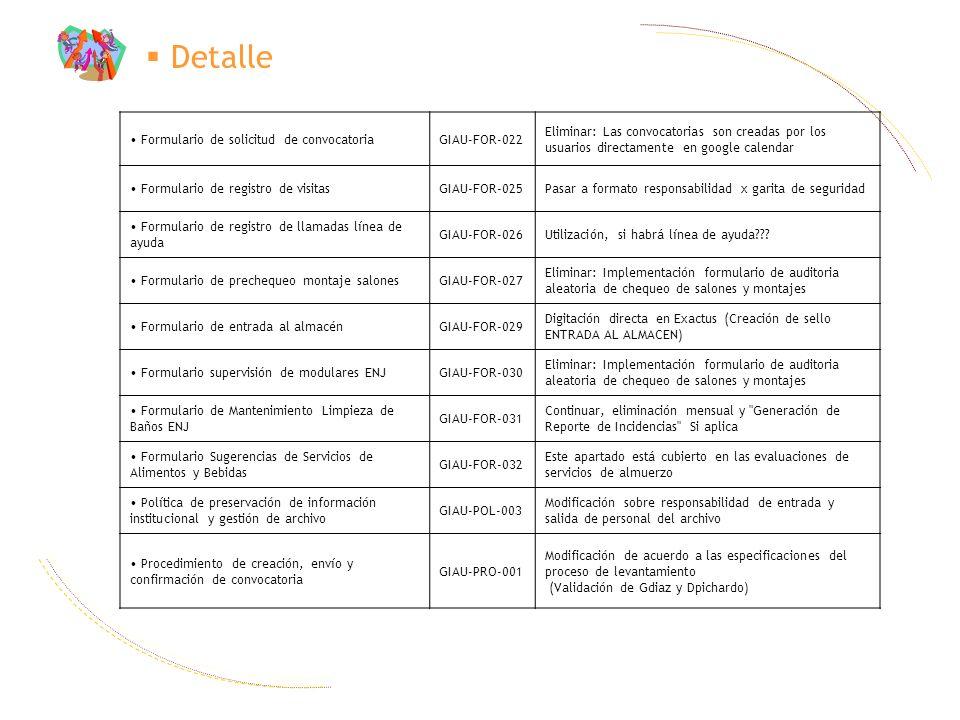 Detalle Formulario de solicitud de convocatoriaGIAU-FOR-022 Eliminar: Las convocatorias son creadas por los usuarios directamente en google calendar F
