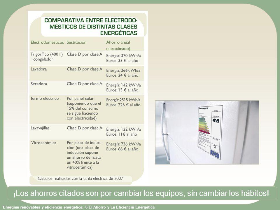 Energías renovables y eficiencia energética: 6 El Ahorro y La Eficiencia Energética ¡Los ahorros citados son por cambiar los equipos, sin cambiar los