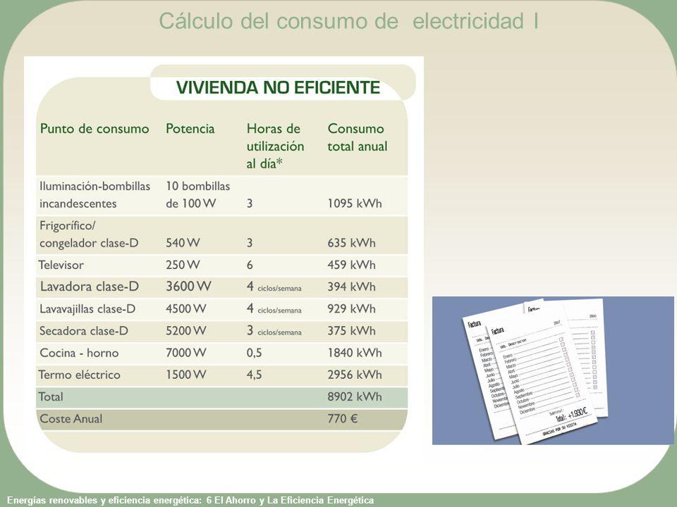 Energías renovables y eficiencia energética: 6 El Ahorro y La Eficiencia Energética Cálculo del consumo de electricidad I